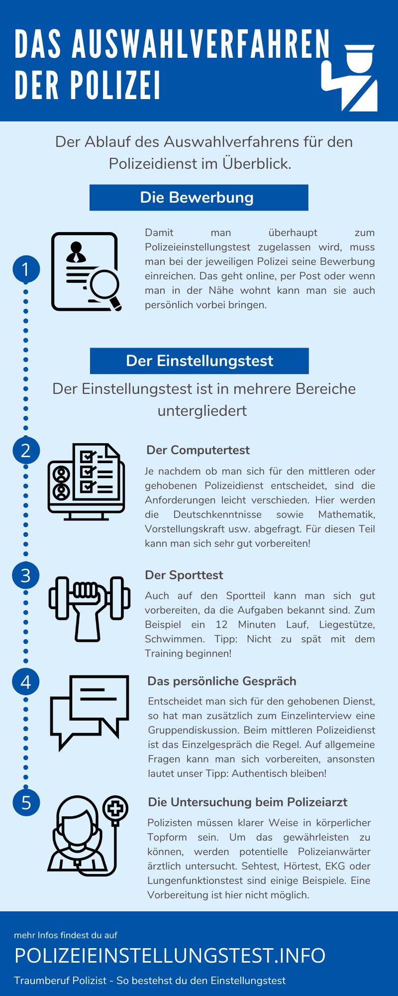 Coaching & Testtraining Polizei Hessen Einstellungstest